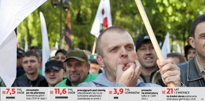 Górnicy już wielokrotnie walczyli o swoje przywileje pod Sejmem.