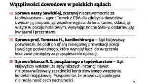 Wątpliwości dowodowe w polskich sądach
