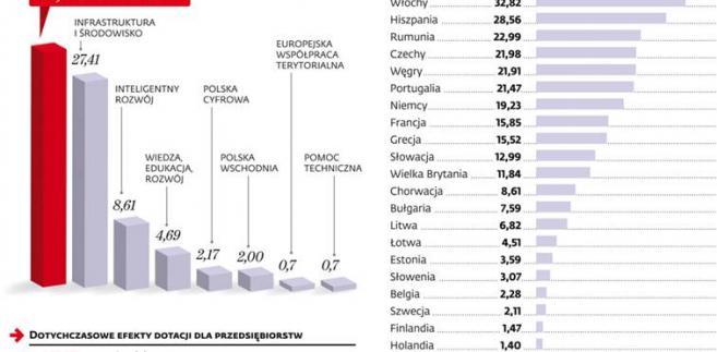 Unijne pieniądze na lata 2014-2020