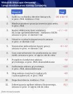 Polska lepsza od Niemiec? Nierównowaga dopada nawet gospodarkę zza Odry