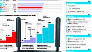 Stopień cyfryzacji gospodarek UE mierzony indeksem DESI