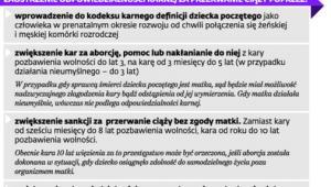 Inne zmiany proponowane przez Ordo Iuris