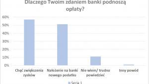 Czemu banki podnoszą opłaty?