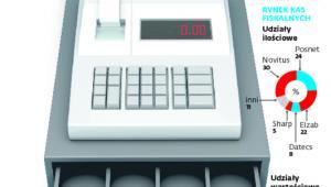 Rynek urządzeń fiskalnych i kas
