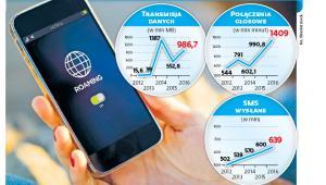 Jak korzystamy z roamingu za granicą