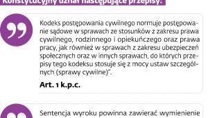 Trybunał broni kompetencji Sejmu i prezydenta