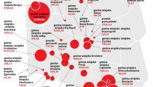 Lista gmin zadłużonych w parabankach
