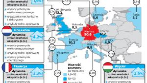 Top 10 rynków eksportowych polskich firm w 2016 r.