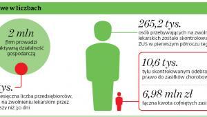 Chorobowe w liczbach