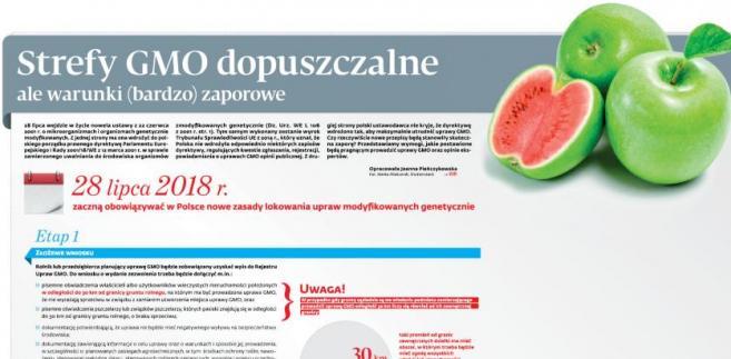 Sabina Kornacka-Wieteska associate w Praktyce Life Sciences kancelarii Domański Zakrzewski Palinka