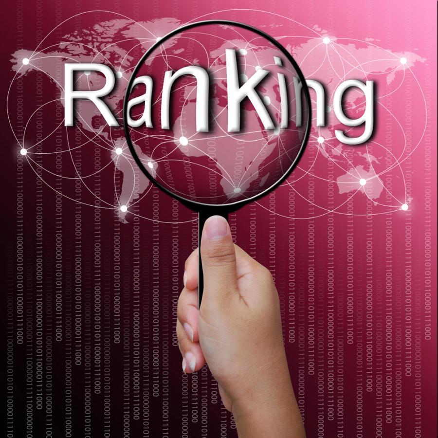 ranking, lupa, finanse