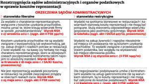 Rozstrzygnięcia sądów administracyjnych i organów podatkowych ws. kosztów reprezentacji