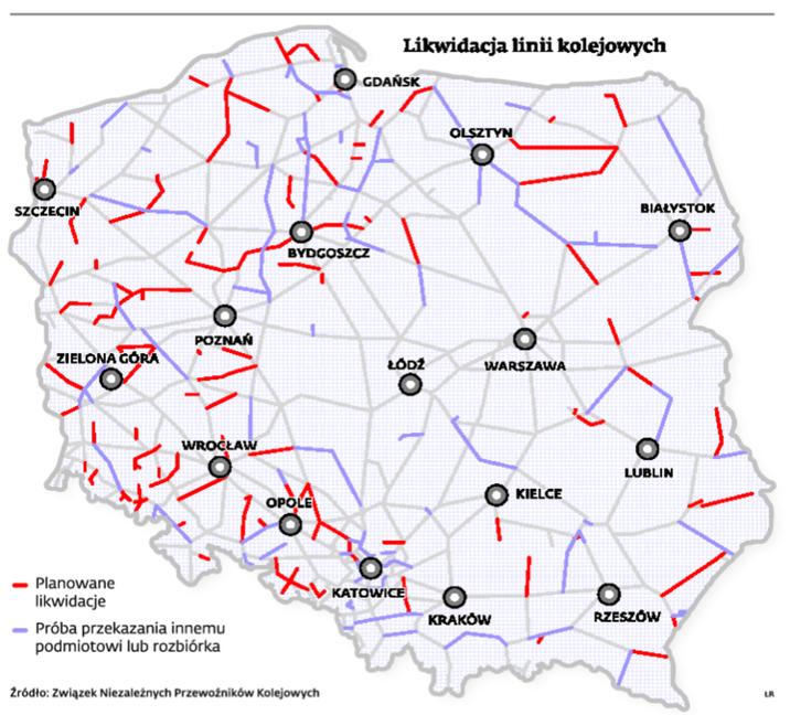 Likwidacja linii kolejowych