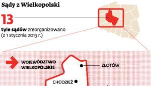 Sądy z Wielkopolski