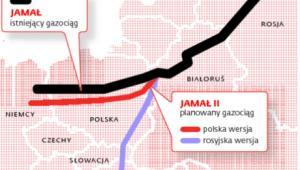 Przebieg gazociągów Jamał i Jamał II