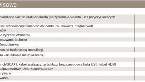 Cennik serwisowy UPC