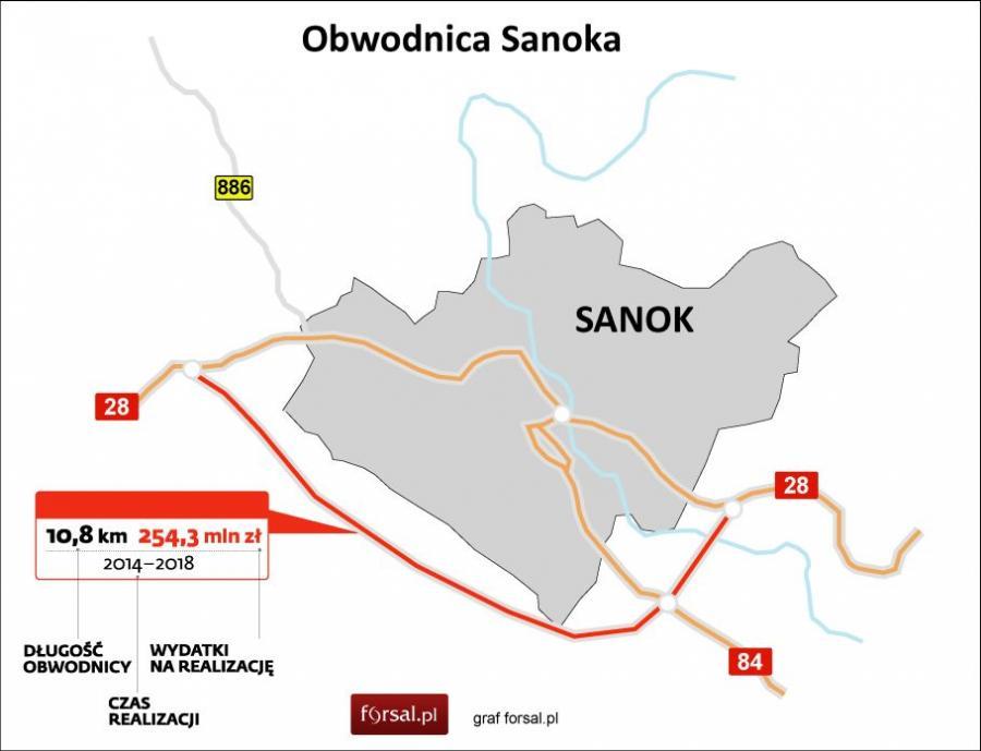 Obwodnica Sanoka Zobacz Plany Budowy Mapa Forsal Pl