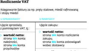 Rozliczenie VAT