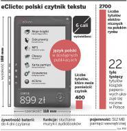 Empik i Plus GSM nowymi graczami na rynku e-booków