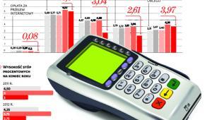 Opłaty za konta rosną, bo spadają stopy procentowe i prowizje od transakcji kartami płatniczymi