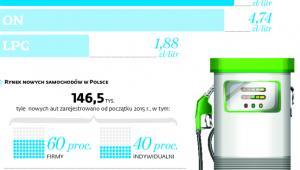 Średnie ceny paliw z 24 czerwca