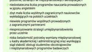 Polskie uczelnie mało atrakcyjne dla obcokrajowców