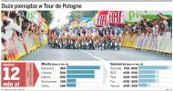 Kolarski Tour de Pologne zapewnia europejską promocję