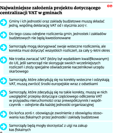 Najważniejsze założenia projektu dotyczącego centralizacji VAT w gminach