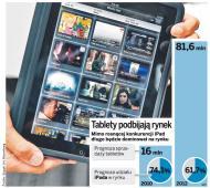 iPad otwiera nowe możliwości przed branżą reklamową