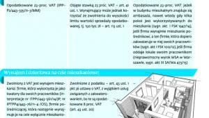 Jak jest interpretowany cel mieszkaniowy