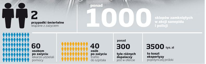 Państwo kontra Dopalacze.com