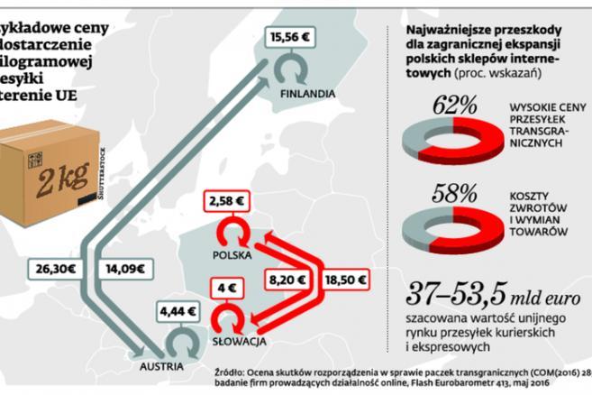 16b325e2995a38 Nie dajmy się terroryzować niesolidnym dostawcom - Prawo i wymiar  sprawiedliwości - GazetaPrawna.pl - wiadomości, notowania, kursy, praca,  emerytury, ...