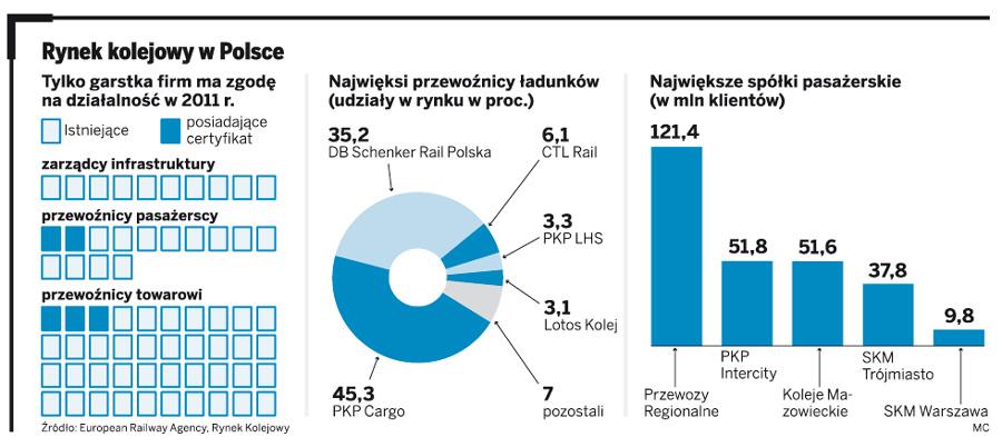 W Nowy Rok kolej może stanąć w całej Polsce