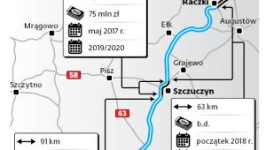 Via Baltica: harmonogram budowy