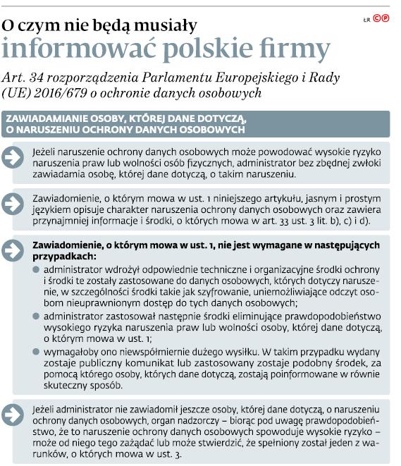 O czym nie będą musiały informować polskie firmy