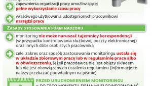 Inne formy monitoringu