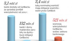 GetBack w liczbach