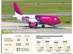 Polski rynek lotniczy odbudowuje się po kryzysie: nowe trasy uruchamiają Wizz Air, Ryanair, Eurolot i Norwegian